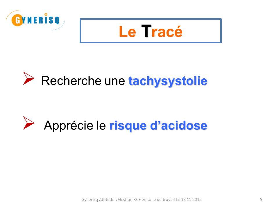 Gynerisq Attitude : Gestion RCF en salle de travail Le 18 11 20139 T Le T racé tachysystolie  Recherche une tachysystolie risque d'acidose  Apprécie