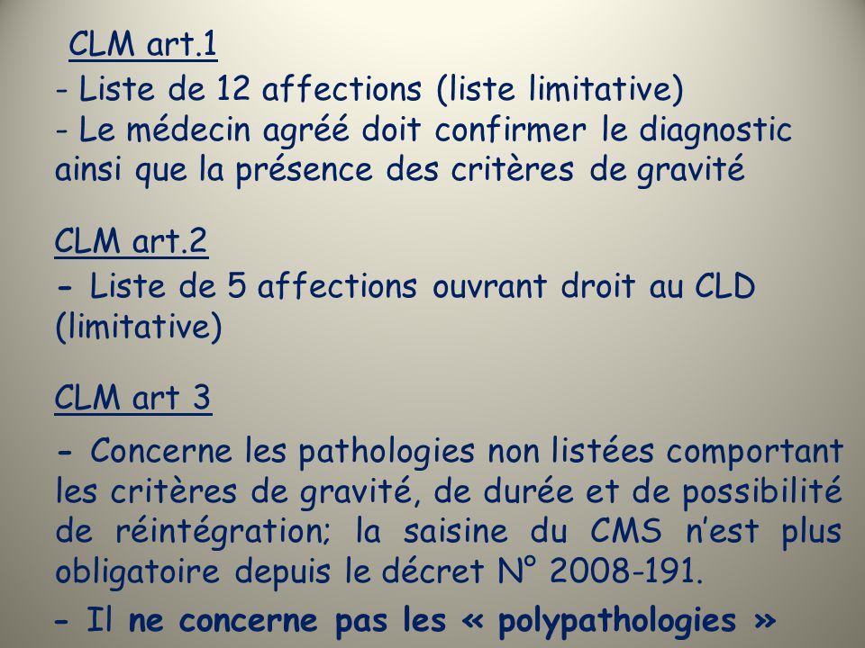 CLM art.1 - Liste de 12 affections (liste limitative) - Le médecin agréé doit confirmer le diagnostic ainsi que la présence des critères de gravité CL