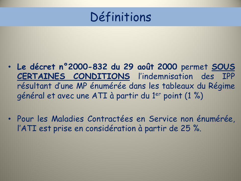 Définitions Le décret n°2000-832 du 29 août 2000 permet SOUS CERTAINES CONDITIONS l'indemnisation des IPP résultant d'une MP énumérée dans les tableau