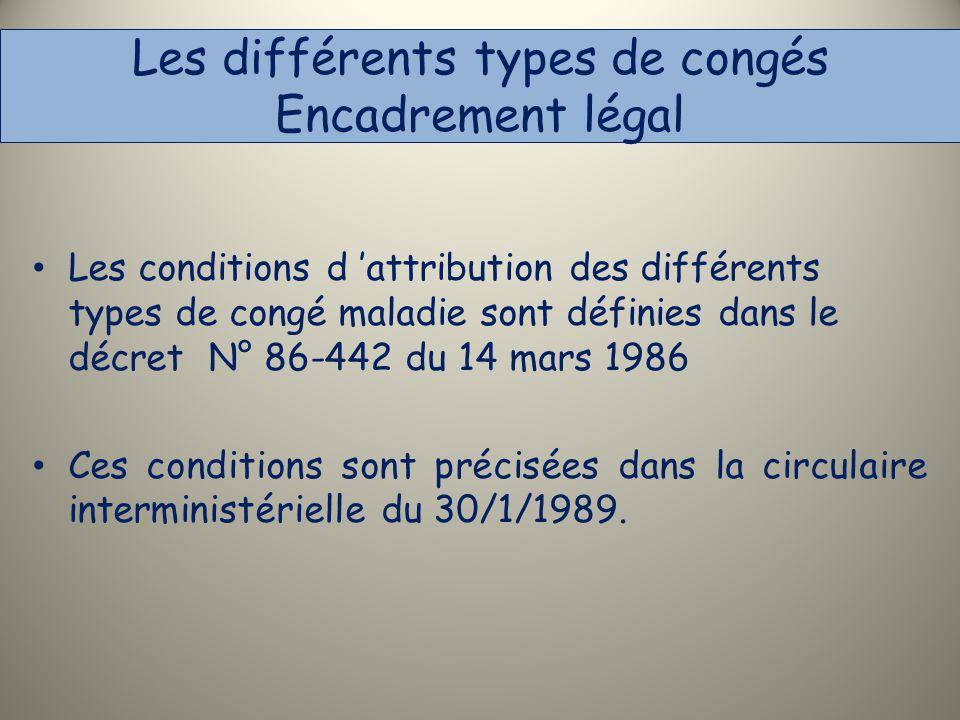 Les différents types de congés Encadrement légal Les conditions d 'attribution des différents types de congé maladie sont définies dans le décret N° 8