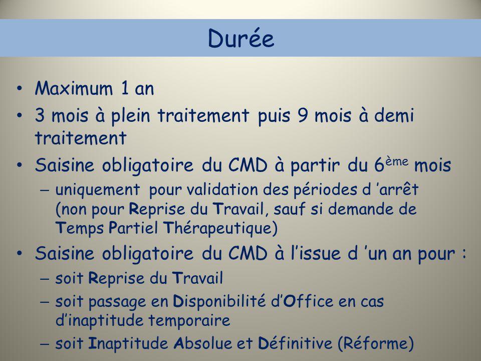 Durée Maximum 1 an 3 mois à plein traitement puis 9 mois à demi traitement Saisine obligatoire du CMD à partir du 6 ème mois – uniquement pour validat