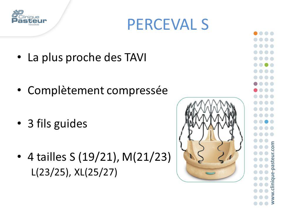 La plus proche des TAVI Complètement compressée 3 fils guides 4 tailles S (19/21), M(21/23) L(23/25), XL(25/27) PERCEVAL S