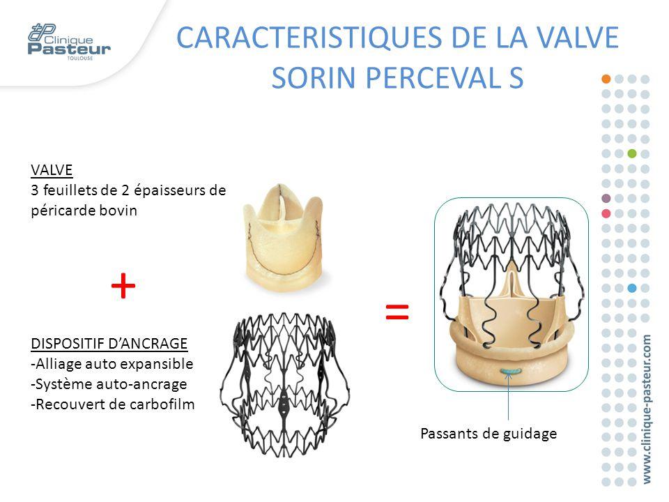CARACTERISTIQUES DE LA VALVE SORIN PERCEVAL S VALVE 3 feuillets de 2 épaisseurs de péricarde bovin DISPOSITIF D'ANCRAGE -Alliage auto expansible -Syst