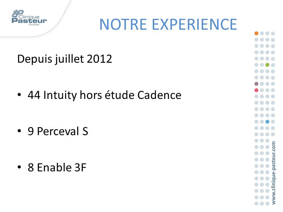 Depuis juillet 2012 44 Intuity hors étude Cadence 9 Perceval S 8 Enable 3F NOTRE EXPERIENCE