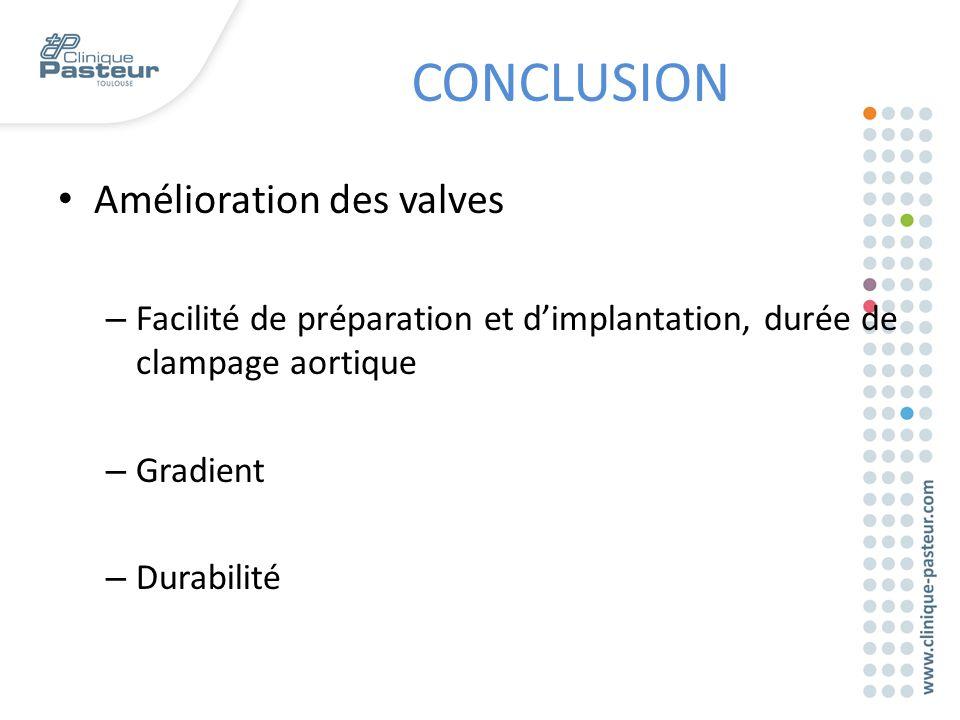 Amélioration des valves – Facilité de préparation et d'implantation, durée de clampage aortique – Gradient – Durabilité CONCLUSION