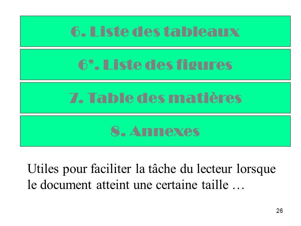 26 6. Liste des tableaux 6'. Liste des figures 7. Table des matières Utiles pour faciliter la tâche du lecteur lorsque le document atteint une certain