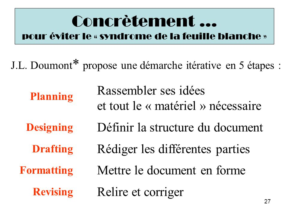 27 Rassembler ses idées et tout le « matériel » nécessaire Définir la structure du document Rédiger les différentes parties Mettre le document en form