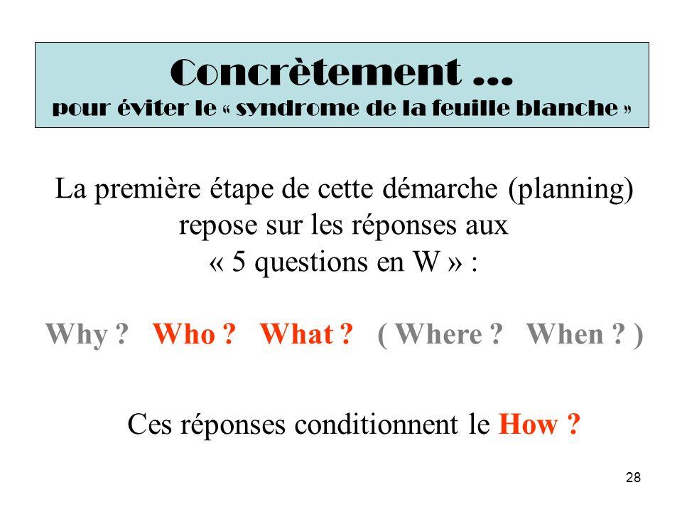 28 Concrètement … pour éviter le « syndrome de la feuille blanche » La première étape de cette démarche (planning) repose sur les réponses aux « 5 que