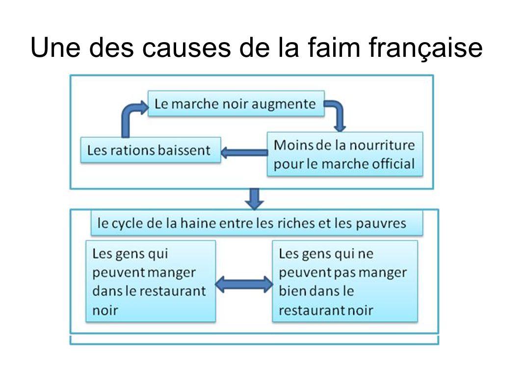 Une des causes de la faim française