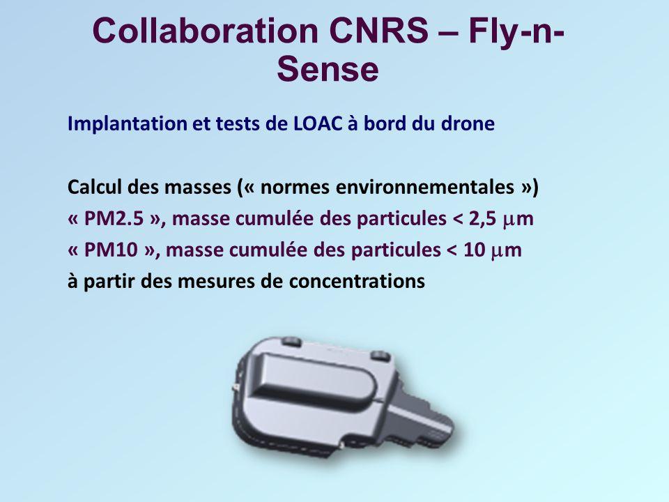 Collaboration CNRS – Fly-n- Sense Implantation et tests de LOAC à bord du drone Calcul des masses (« normes environnementales ») « PM2.5 », masse cumu