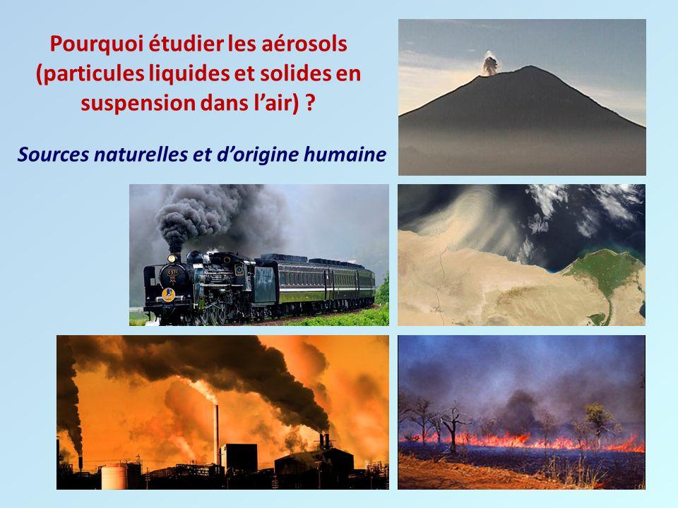 Sources naturelles et d'origine humaine Pourquoi étudier les aérosols (particules liquides et solides en suspension dans l'air) ?