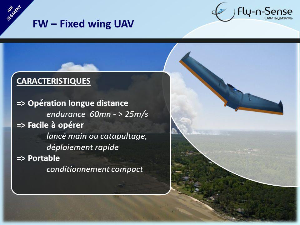 AIR SEGMENT FW – Fixed wing UAV CARACTERISTIQUES => Opération longue distance endurance 60mn - > 25m/s => Facile à opérer lancé main ou catapultage, d