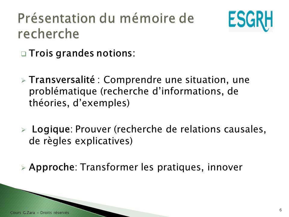 Le mémoire doit être en rapport avec votre formation, stage ou projet professionnel dans la mesure du possible  Attention!.