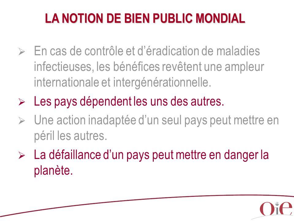 LA NOTION DE BIEN PUBLIC MONDIAL  En cas de contrôle et d'éradication de maladies infectieuses, les bénéfices revêtent une ampleur internationale et