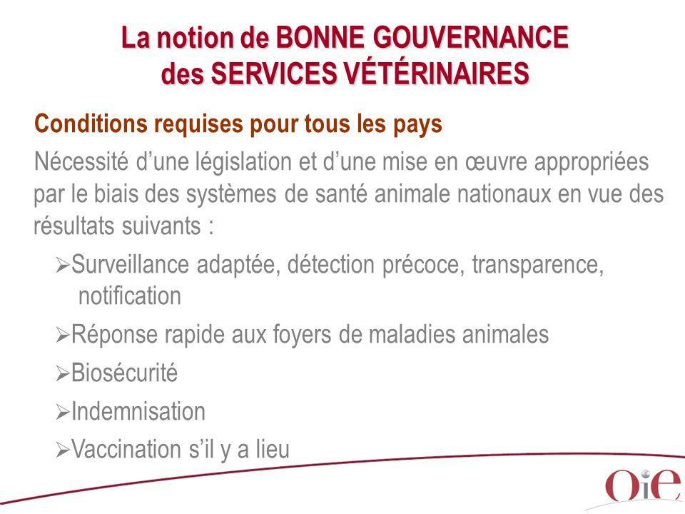 La notion de BONNE GOUVERNANCE des SERVICES VÉTÉRINAIRES Conditions requises pour tous les pays Nécessité d'une législation et d'une mise en œuvre app
