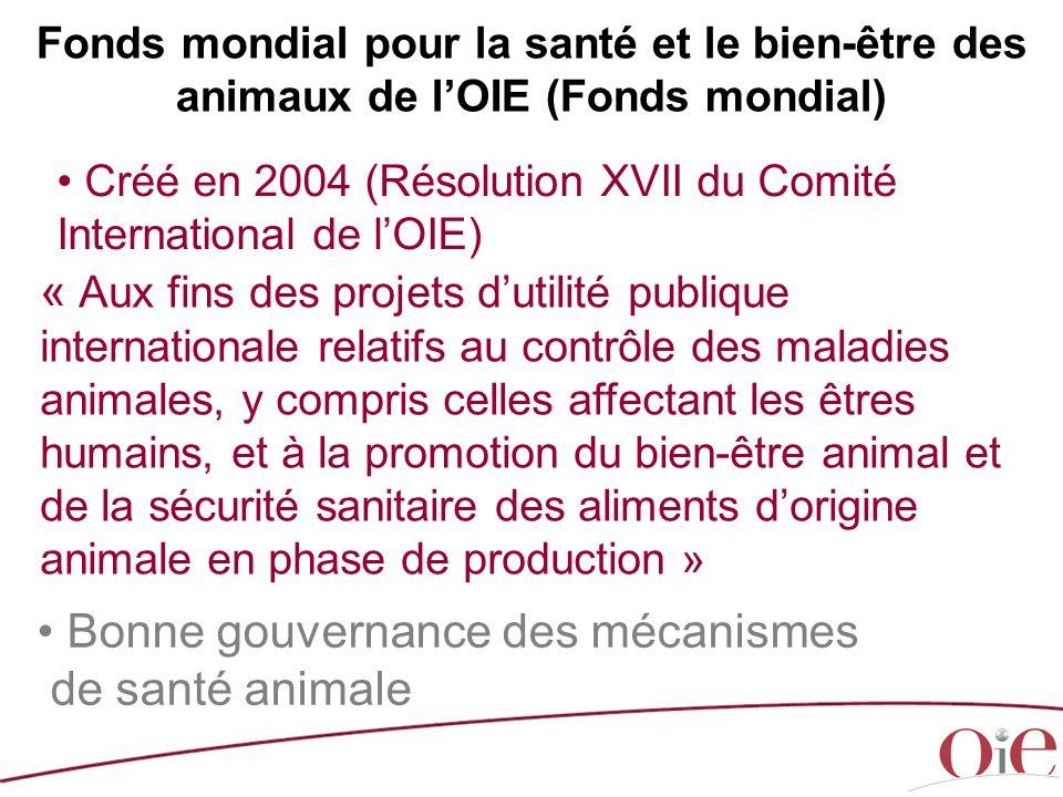 Créé en 2004 (Résolution XVII du Comité International de l'OIE) « Aux fins des projets d'utilité publique internationale relatifs au contrôle des mala