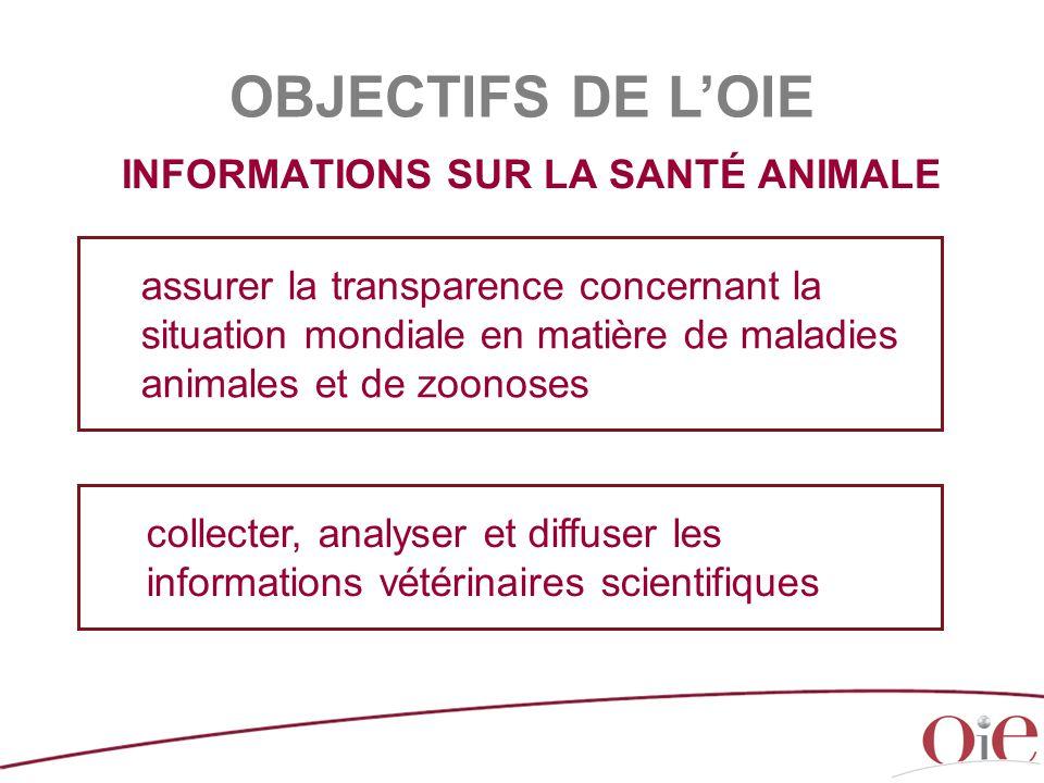INFORMATIONS SUR LA SANTÉ ANIMALE OBJECTIFS DE L'OIE assurer la transparence concernant la situation mondiale en matière de maladies animales et de zo