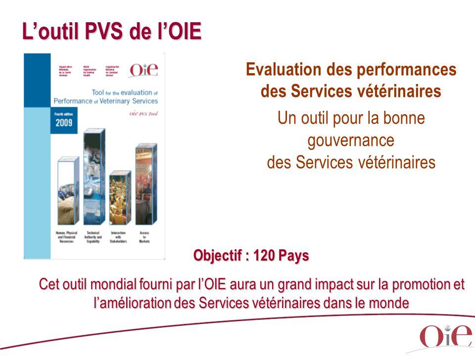 L'outil PVS de l'OIE Evaluation des performances des Services vétérinaires Un outil pour la bonne gouvernance des Services vétérinaires Objectif : 120