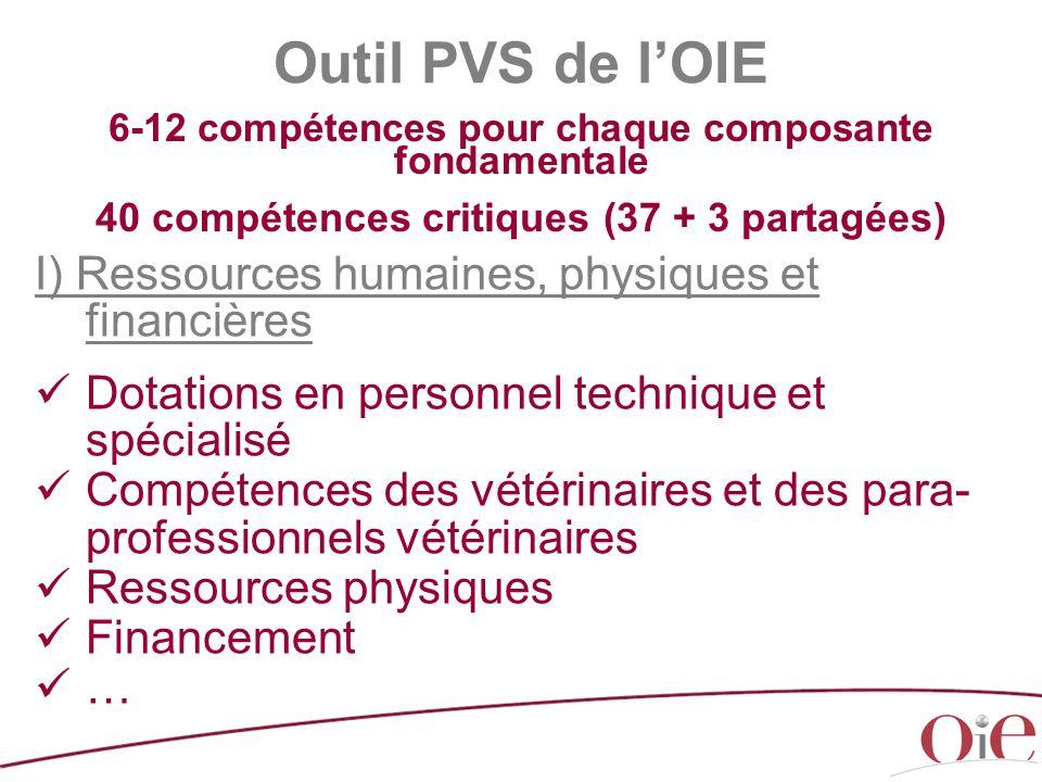 I) Ressources humaines, physiques et financières Dotations en personnel technique et spécialisé Compétences des vétérinaires et des para- professionne