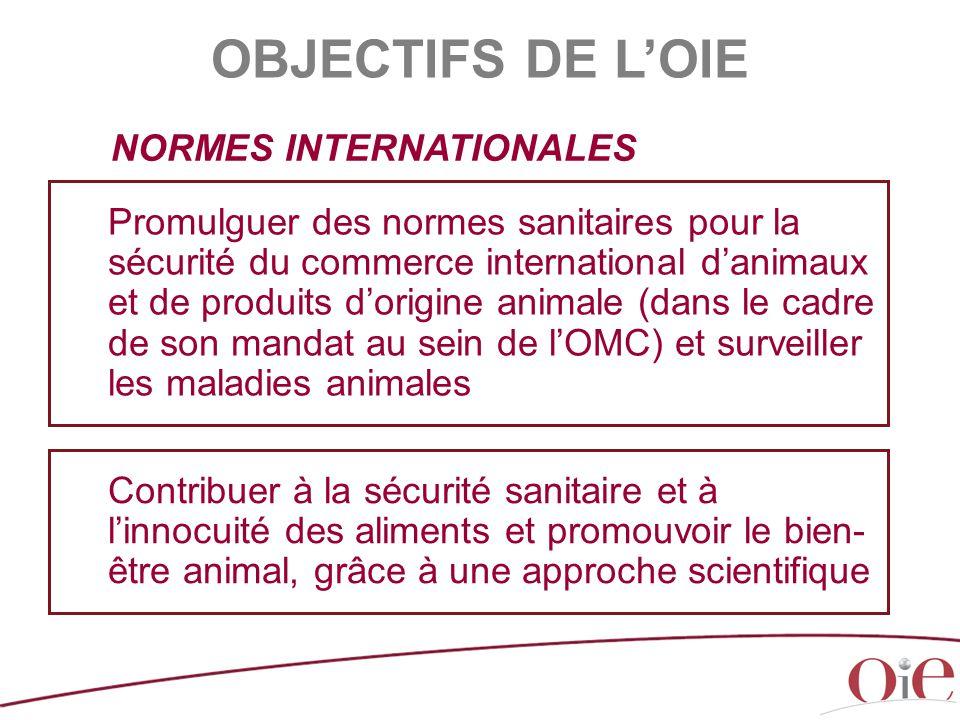NORMES INTERNATIONALES OBJECTIFS DE L'OIE Promulguer des normes sanitaires pour la sécurité du commerce international d'animaux et de produits d'origi