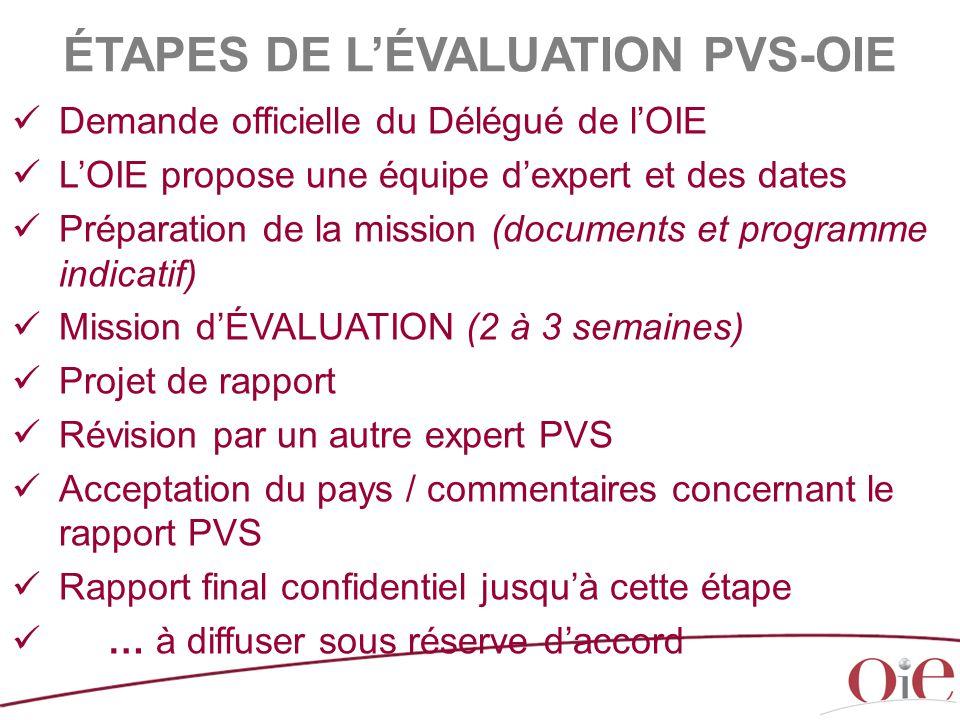 Demande officielle du Délégué de l'OIE L'OIE propose une équipe d'expert et des dates Préparation de la mission (documents et programme indicatif) Mis