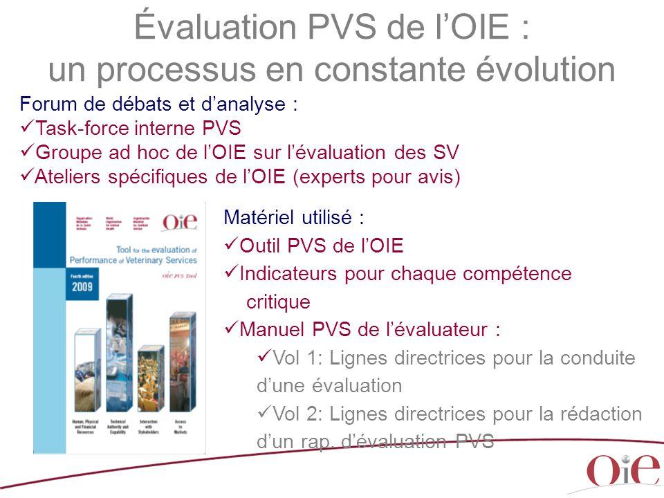 Matériel utilisé : Outil PVS de l'OIE Indicateurs pour chaque compétence critique Manuel PVS de l'évaluateur : Vol 1: Lignes directrices pour la condu