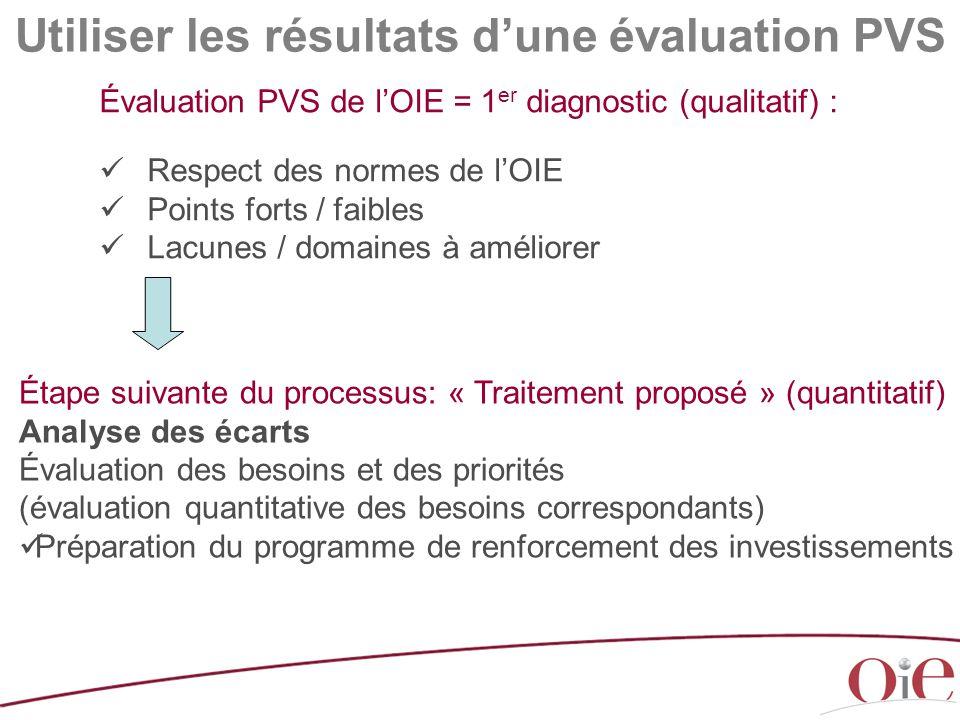 Utiliser les résultats d'une évaluation PVS Évaluation PVS de l'OIE = 1 er diagnostic (qualitatif) : Respect des normes de l'OIE Points forts / faible