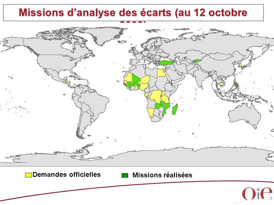 Missions d'analyse des écarts (au 12 octobre 2009) Demandes officielles Missions réalisées