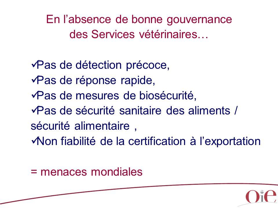 En l'absence de bonne gouvernance des Services vétérinaires… Pas de détection précoce, Pas de réponse rapide, Pas de mesures de biosécurité, Pas de sé