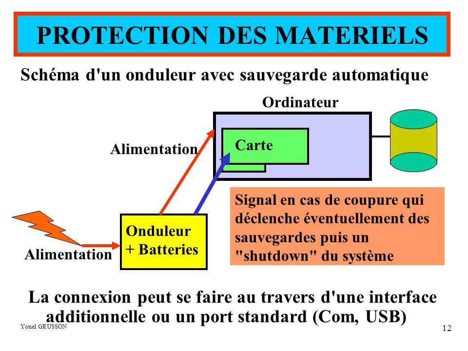 Yonel GRUSSON 12 La connexion peut se faire au travers d'une interface additionnelle ou un port standard (Com, USB) PROTECTION DES MATERIELS Onduleur