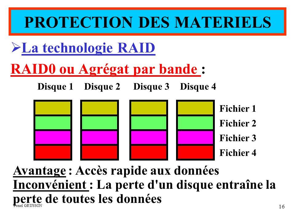 Yonel GRUSSON 16  La technologie RAID RAID0 ou Agrégat par bande : Disque 1Disque 2Disque 3Disque 4 Fichier 1 Fichier 2 Fichier 3 Fichier 4 Avantage : Accès rapide aux données Inconvénient : La perte d un disque entraîne la perte de toutes les données PROTECTION DES MATERIELS