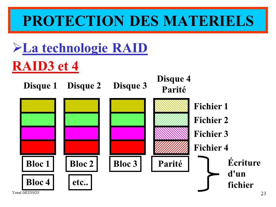 Yonel GRUSSON 23  La technologie RAID RAID3 et 4 Disque 1Disque 2Disque 3 Disque 4 Parité Fichier 1 Fichier 2 Fichier 3 Fichier 4 Bloc 1 Bloc 4 Bloc 2Bloc 3Parité etc..