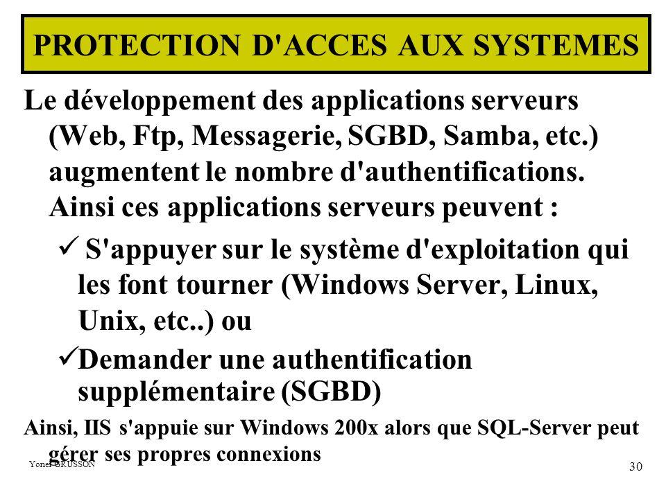 Yonel GRUSSON 30 PROTECTION D ACCES AUX SYSTEMES Le développement des applications serveurs (Web, Ftp, Messagerie, SGBD, Samba, etc.) augmentent le nombre d authentifications.