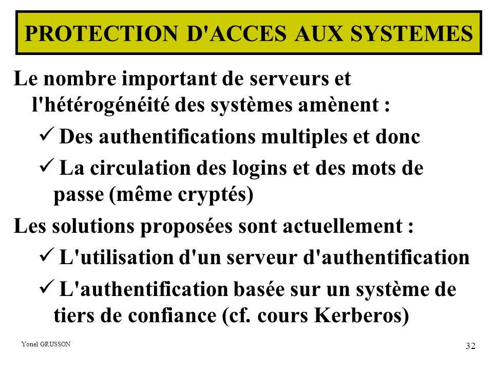 Yonel GRUSSON 32 Le nombre important de serveurs et l'hétérogénéité des systèmes amènent : Des authentifications multiples et donc La circulation des