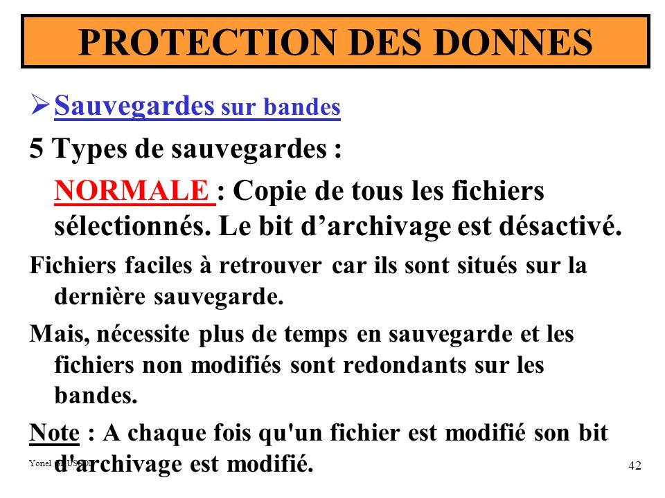 Yonel GRUSSON 42  Sauvegardes sur bandes 5 Types de sauvegardes : NORMALE : Copie de tous les fichiers sélectionnés.