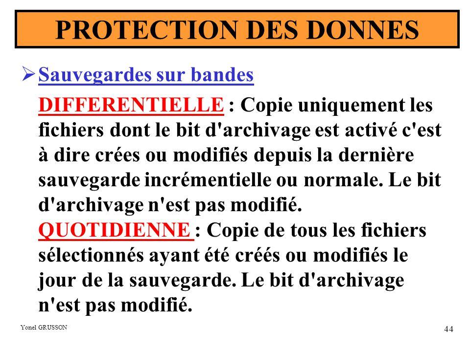 Yonel GRUSSON 44 PROTECTION DES DONNES  Sauvegardes sur bandes DIFFERENTIELLE : Copie uniquement les fichiers dont le bit d archivage est activé c est à dire crées ou modifiés depuis la dernière sauvegarde incrémentielle ou normale.
