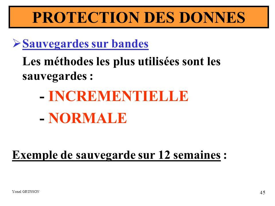 Yonel GRUSSON 45  Sauvegardes sur bandes Les méthodes les plus utilisées sont les sauvegardes : - INCREMENTIELLE - NORMALE Exemple de sauvegarde sur 12 semaines : PROTECTION DES DONNES