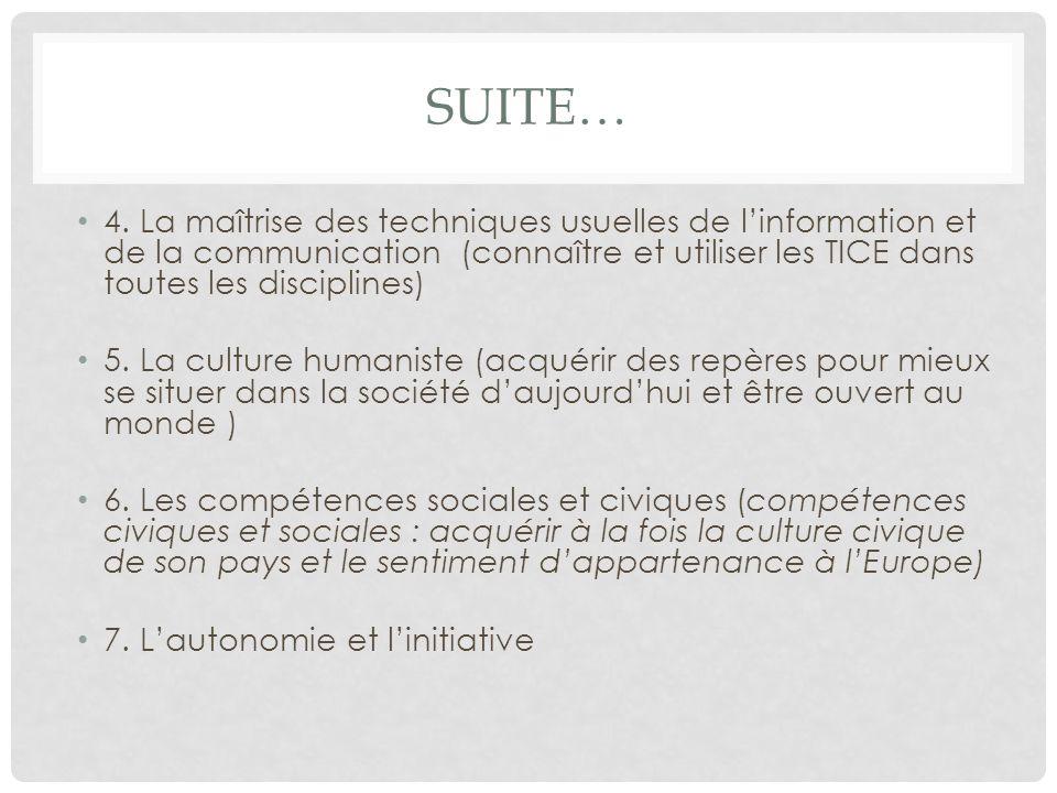 SUITE… 4.