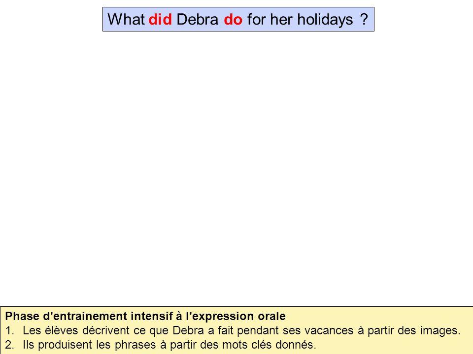 Prise de Parole en continu 1.Les élèves ont été entrainés à parler des vacances de Debra, puis de Harry.