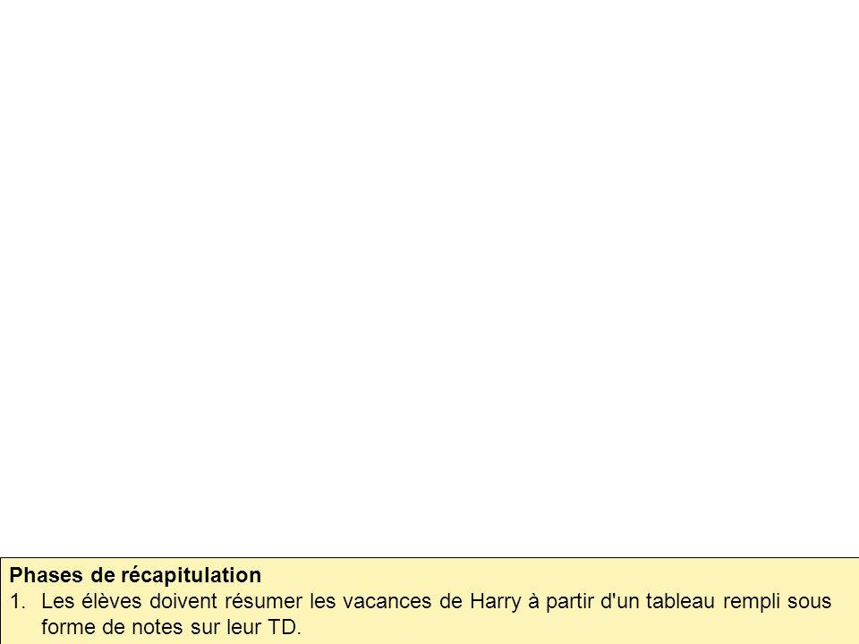 Phases de récapitulation 1.Les élèves doivent résumer les vacances de Harry à partir d un tableau rempli sous forme de notes sur leur TD.