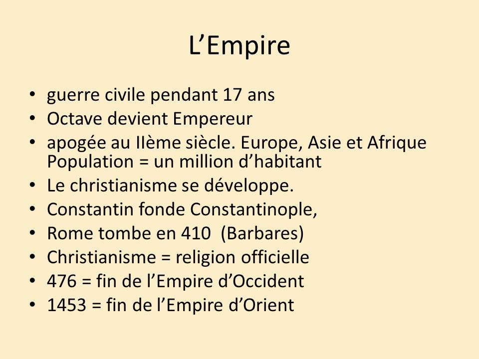 L'Empire guerre civile pendant 17 ans Octave devient Empereur apogée au IIème siècle. Europe, Asie et Afrique Population = un million d'habitant Le ch