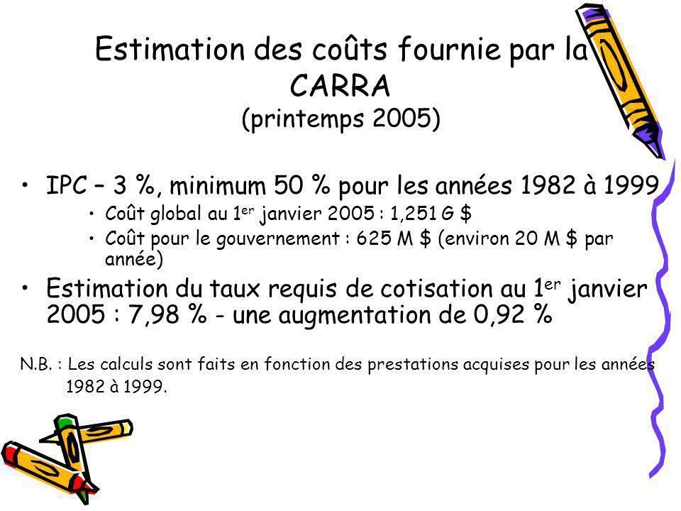 Estimation des coûts fournie par la CARRA (printemps 2005) IPC – 3 %, minimum 50 % pour les années 1982 à 1999 Coût global au 1 er janvier 2005 : 1,251 G $ Coût pour le gouvernement : 625 M $ (environ 20 M $ par année) Estimation du taux requis de cotisation au 1 er janvier 2005 : 7,98 % - une augmentation de 0,92 % N.B.
