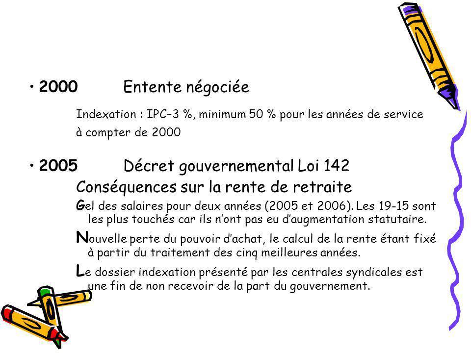 2000Entente négociée Indexation : IPC–3 %, minimum 50 % pour les années de service à compter de 2000 2005Décret gouvernemental Loi 142 Conséquences su
