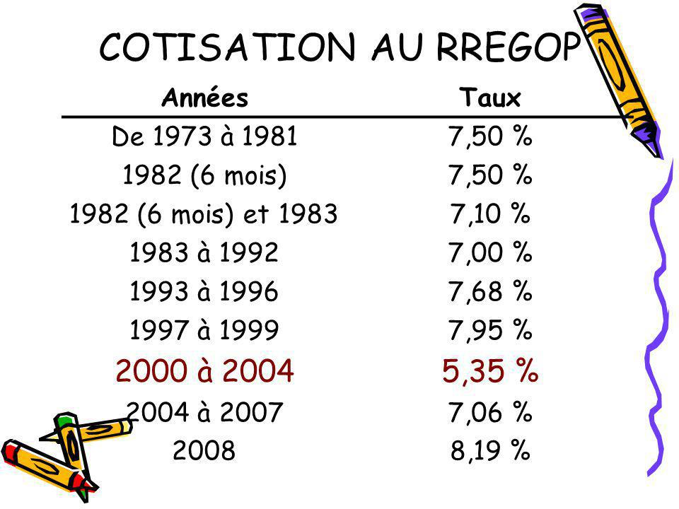 COTISATION AU RREGOP AnnéesTaux De 1973 à 19817,50 % 1982 (6 mois)7,50 % 1982 (6 mois) et 19837,10 % 1983 à 19927,00 % 1993 à 19967,68 % 1997 à 19997,95 % 2000 à 20045,35 % 2004 à 2007 2008 7,06 % 8,19 %