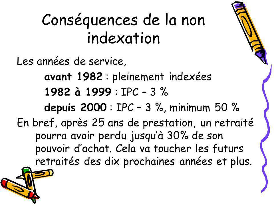 Les années de service, avant 1982 : pleinement indexées 1982 à 1999 : IPC – 3 % depuis 2000 : IPC – 3 %, minimum 50 % En bref, après 25 ans de prestat