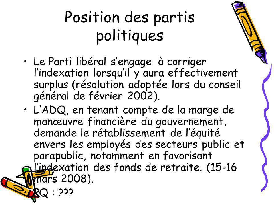 Position des partis politiques Le Parti libéral s'engage à corriger l'indexation lorsqu'il y aura effectivement surplus (résolution adoptée lors du conseil général de février 2002).