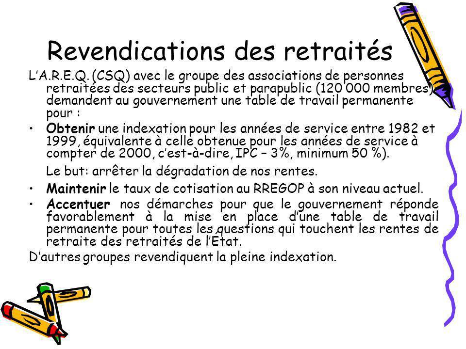 Revendications des retraités L'A.R.E.Q. (CSQ) avec le groupe des associations de personnes retraitées des secteurs public et parapublic (120 000 membr