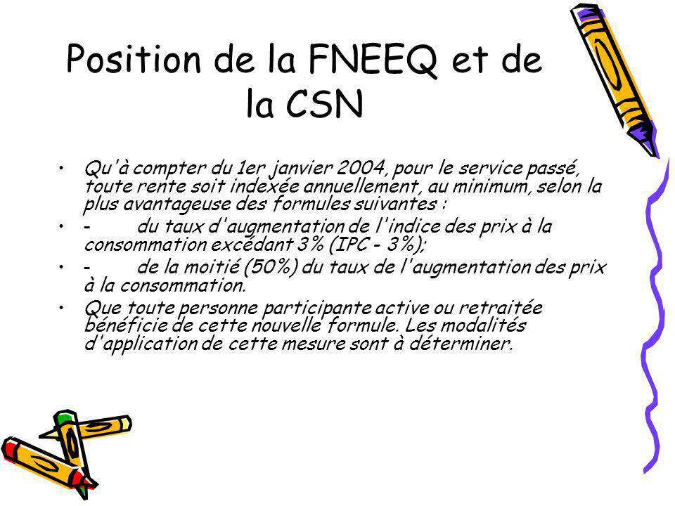 Position de la FNEEQ et de la CSN Qu'à compter du 1er janvier 2004, pour le service passé, toute rente soit indexée annuellement, au minimum, selon la