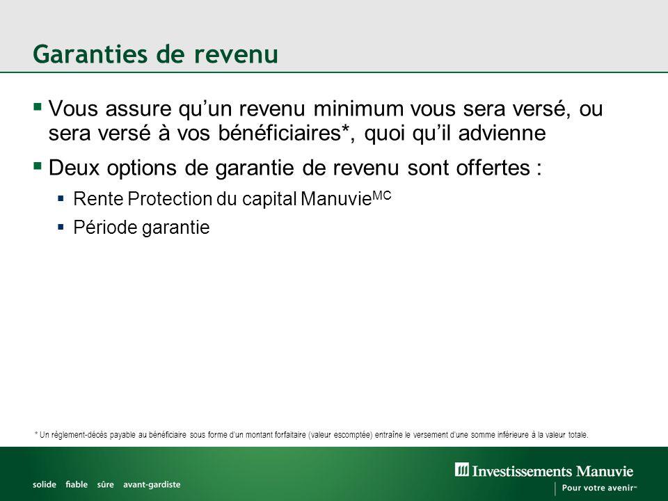 Garanties de revenu  Vous assure qu'un revenu minimum vous sera versé, ou sera versé à vos bénéficiaires*, quoi qu'il advienne  Deux options de gara