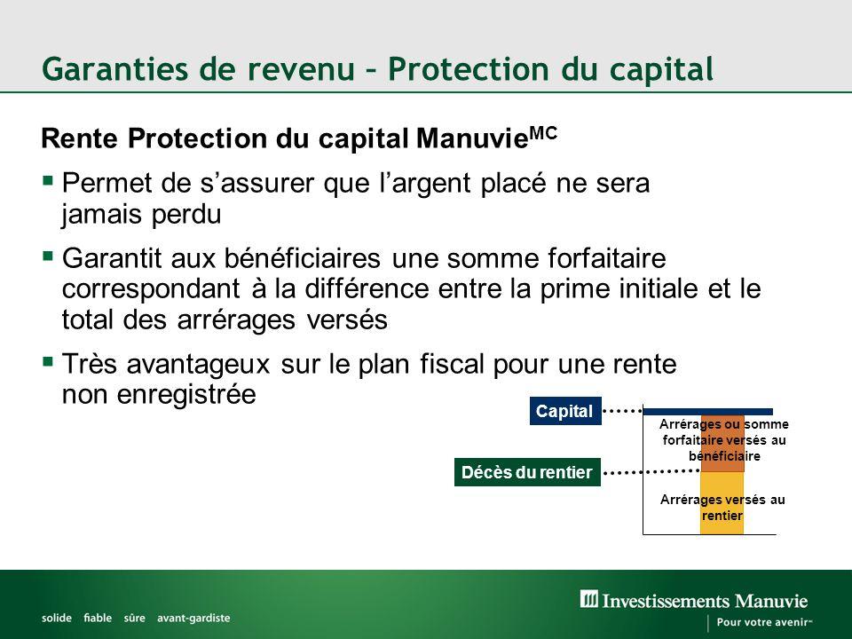Garanties de revenu – Protection du capital Rente Protection du capital Manuvie MC  Permet de s'assurer que l'argent placé ne sera jamais perdu  Gar